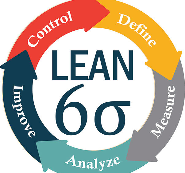 Benefits of Lean Six Sigma Competitive Edge Performance Solutions