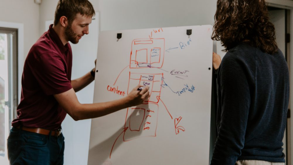 Strategic Thinking Competitive Edge Performance Solutions Charleston SC